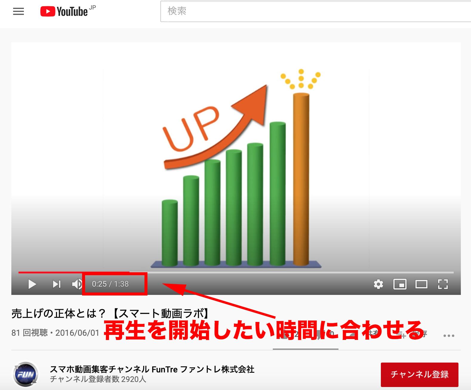 youtubeに動画を埋め込む