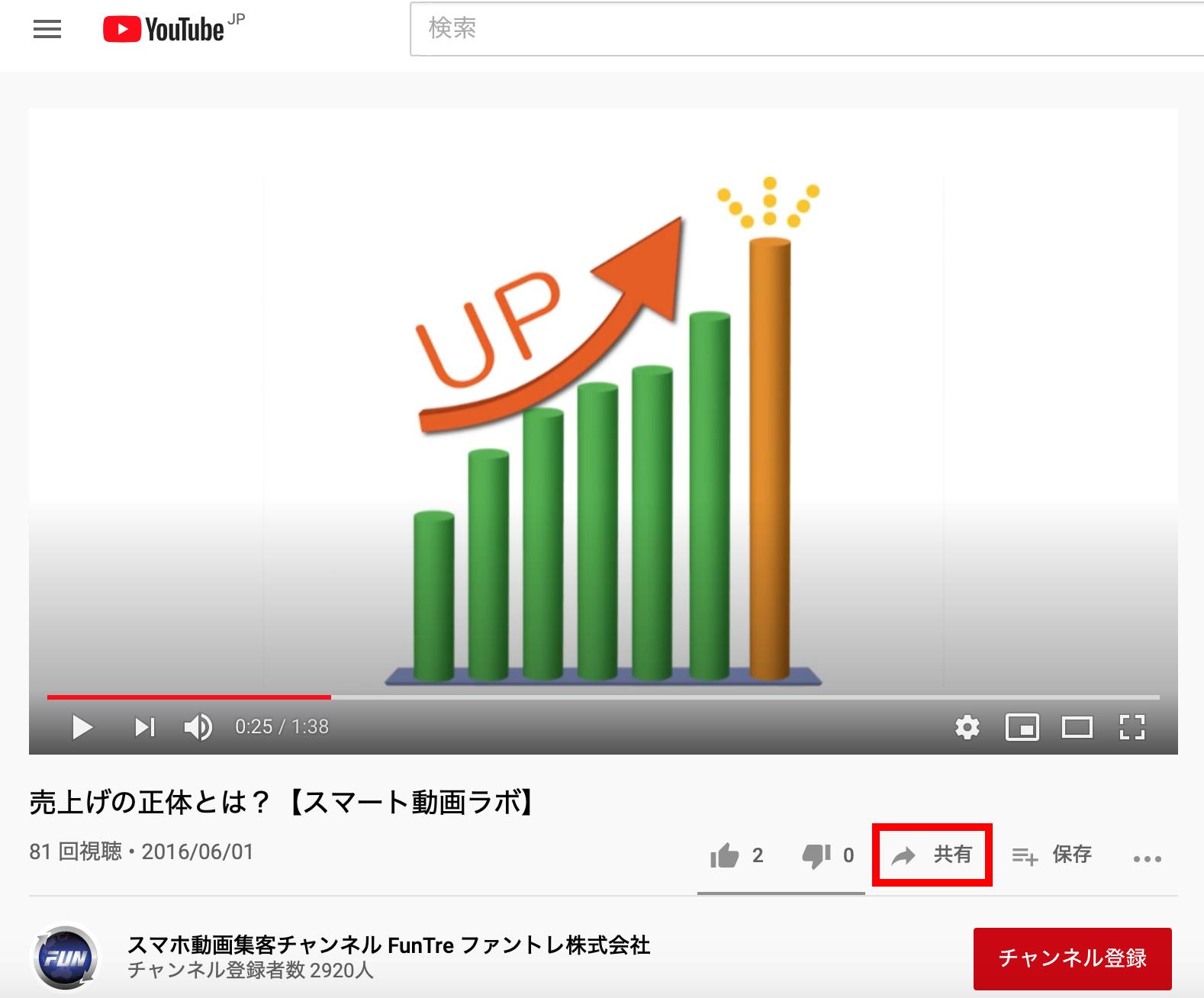 youtubeに動画を掲載する方法