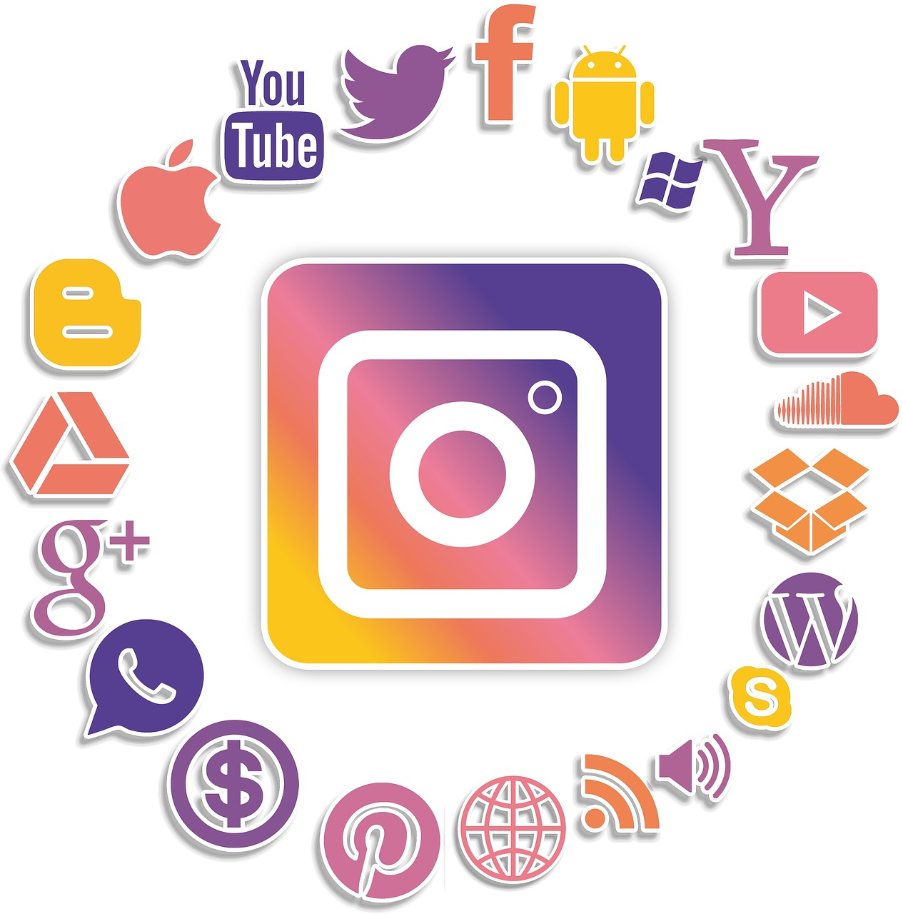 instagramビジネスアカウント