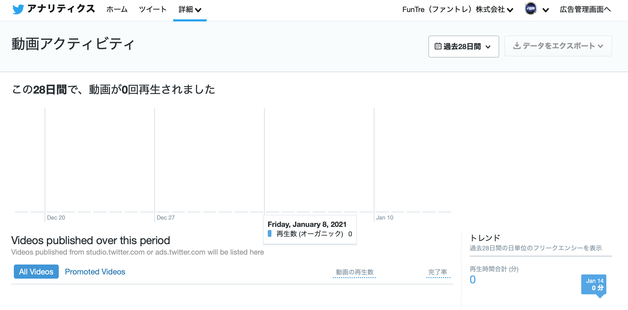 動画Analytics