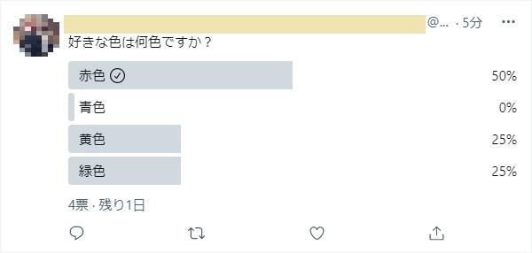 投票状況の表示